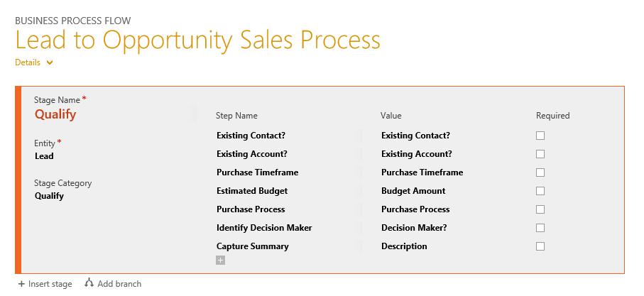 RTBlog - XAML Process - LeadToOpportunityFlowDefinition
