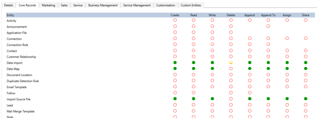 RTB_BLOG_CRM IMPORTA DATA ROLE CONFIGURATION