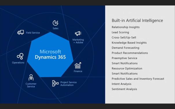 dynamics365_ai