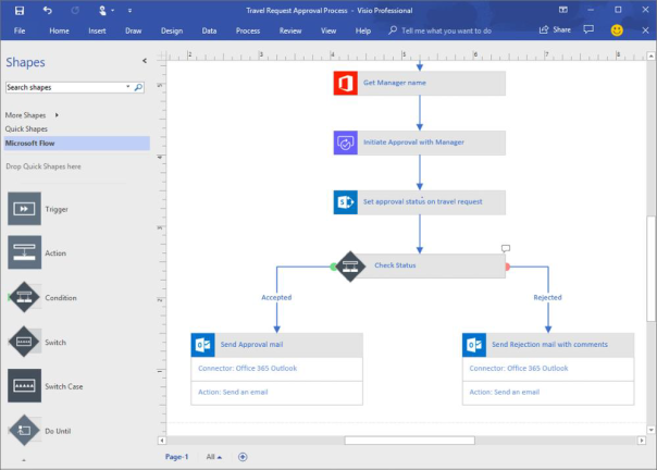 ramontebar_blog_d365Oct2018Release_Flows in Visio