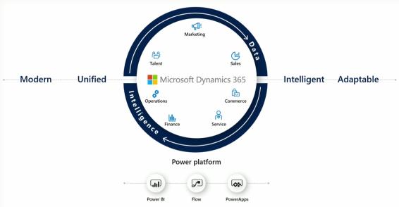rtb_blog_Business App Summit_Power Platform