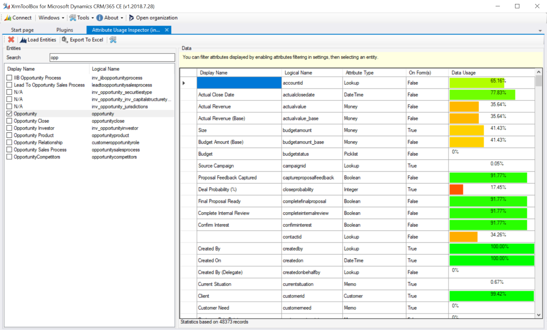 Opportunity attribute utilisation by XrmToolBox Attribute Usage Inspector